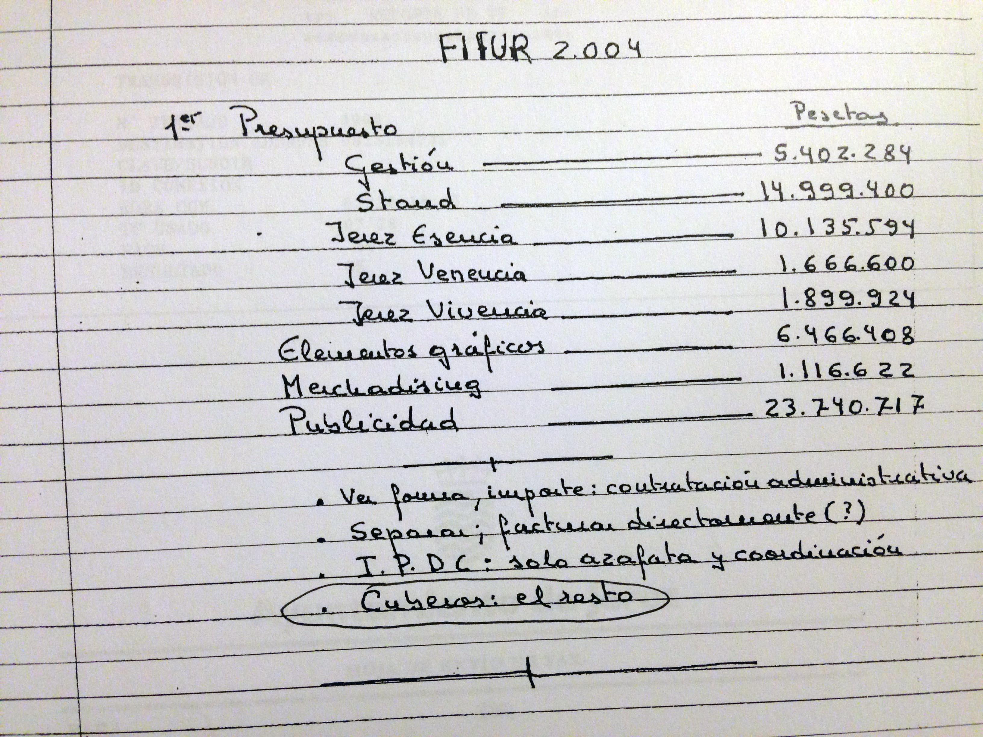 manuscrito_reunion_fitur_2004.jpg